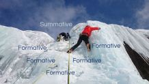 summative-summit